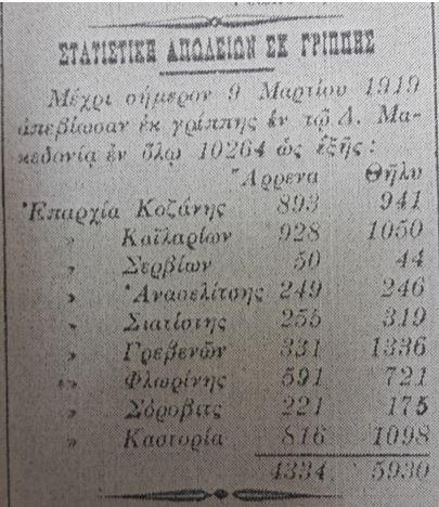 gripi1918ab